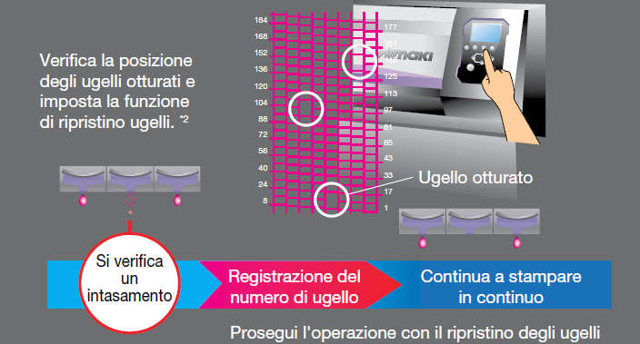 Stampa in continuo - NRS