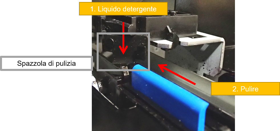 Durabilità della testa di stampa- Pulizia automatica del wiper