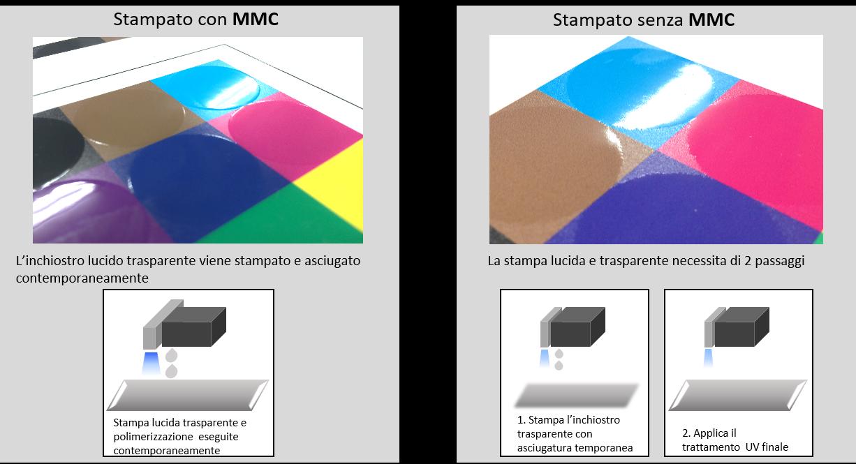 MCC (Mimaki Clear Control)