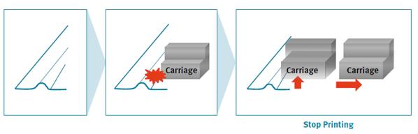 Tecnologia Dynamic Dot Printing (DDP)