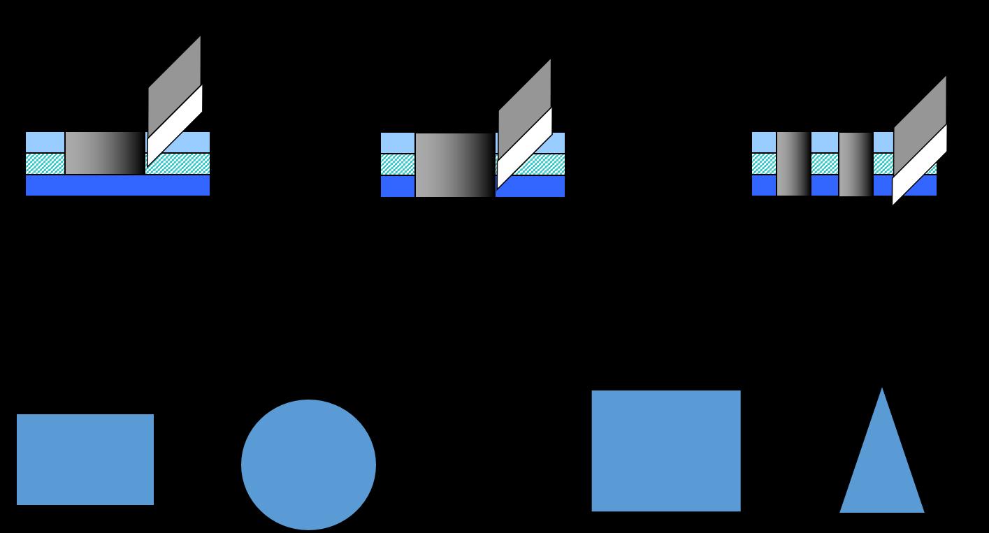 Ampia gamma di funzioni Print&Cut