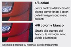 Stampa simultanea del bianco come fondo o come colore spot