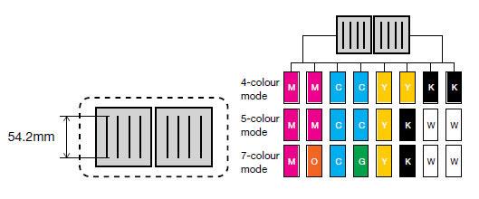 Configurazione colore selezionabile secondo le proprie esigenze
