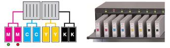 Sistema di alimentazione in continuo degli inchiostri
