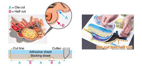 Taglio passante per fustellatura brevettato Mimaki