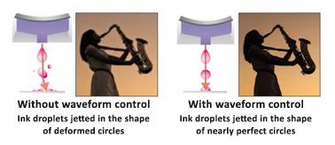 Controllo della forma dell'onda per una stampa ad alta qualità