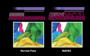 Mimaki Advanced Pass System (MAPS4) per una qualità di stampa elevata e stabile