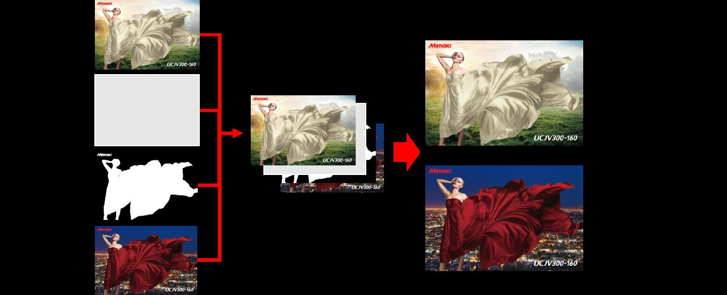 Stampa a 4 strati- Una grafica, due visualizzazioni